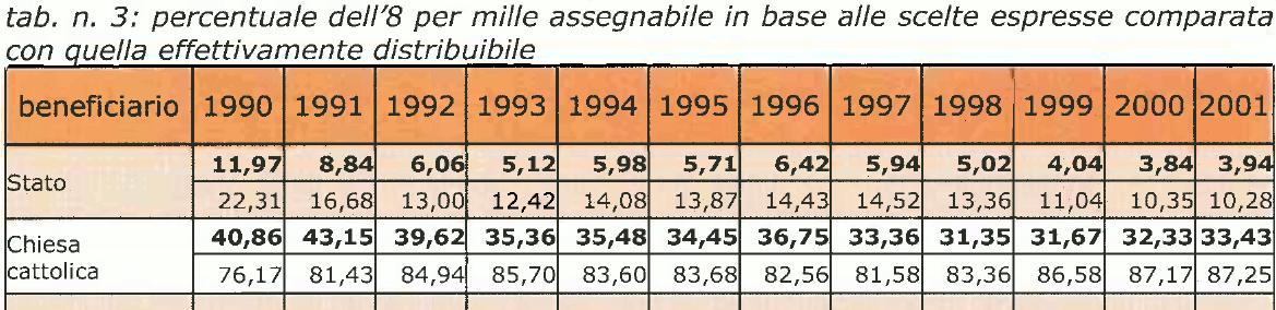 cdc-8x1000-tab3